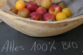 Wie gesund sind Bio-Produkte wirklich?
